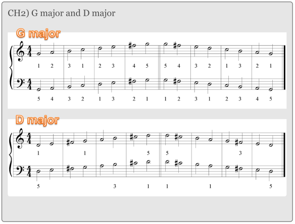chapter 2) G and D major scales