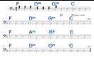 c. F major, 3/4 meter, 24 measures