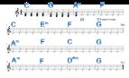 b. C major, 4/4 meter, 24 measures