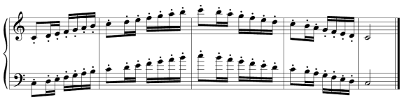(b) Rhythmic scale with staccato