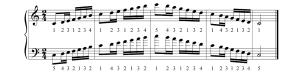 (a) Rhythmic scale